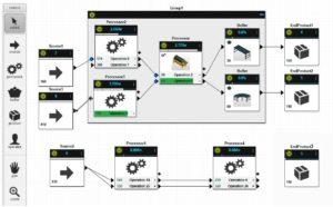 Procesy produkcyjne Factory Design Utilities