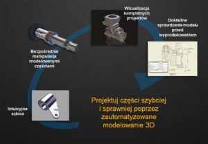 Zalety pakietu AutoCAD Inventor LT Suite