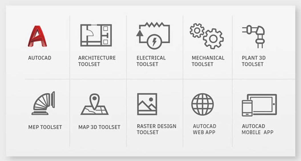 AutoCAD ze specjalistycznym zestawem narzędzi