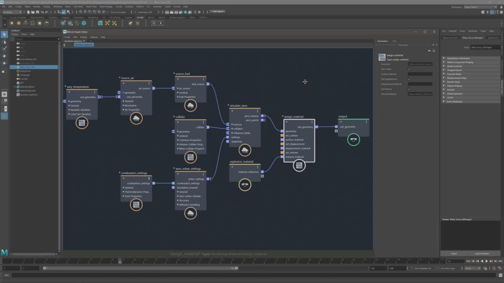 2.1 Bifrost Graph Editor