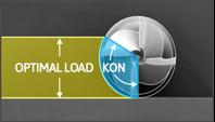 Autodesk HSM optimal load